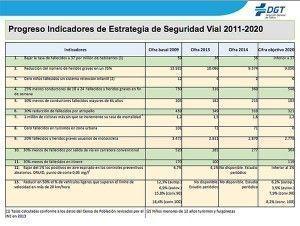 presentacion-balance-de-accidentes-2014-estrategia-detalle