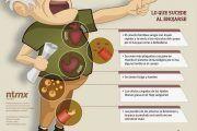 ¿Cómo crees que puede influir la obesidad infantil a las lesiones de espalda?