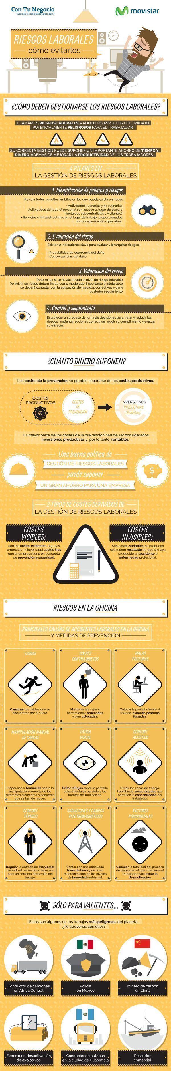 Infografía: Riesgos laborales, cómo evitarlos