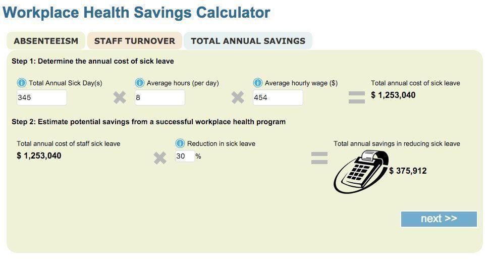 Como calcular el ahorro por reducción de absentismo laboral