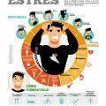 infografia_danos_ocasionados_por_el_estres
