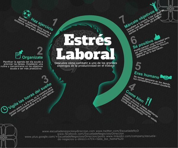 Estrés laboral (infografía)