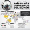 paises-depresivos-infografia