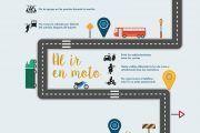 Seguridad vial para todos los públicos (infografía)