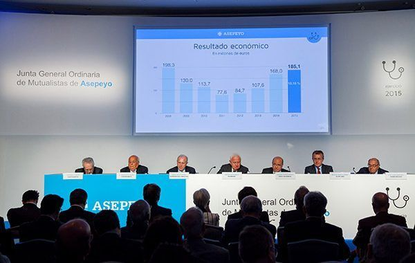 Asepeyo consigue unos ingresos totales de 1.823 millones de euros y da cobertura a más de 2 millones de trabajadores