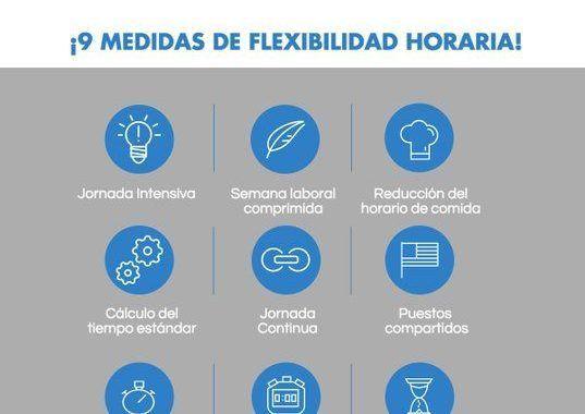 Infografía sobre flexibilidad horaria