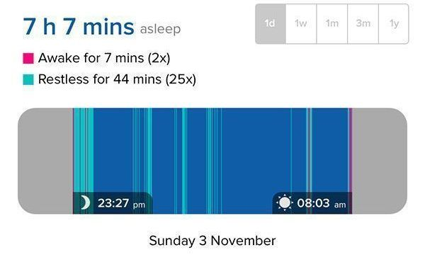 Mejora tus patrones de sueño con Fitbit