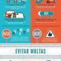 normas-y-costumbres-de-conduccion-en-Europa