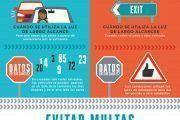 Normas y costumbres de conducción en Europa