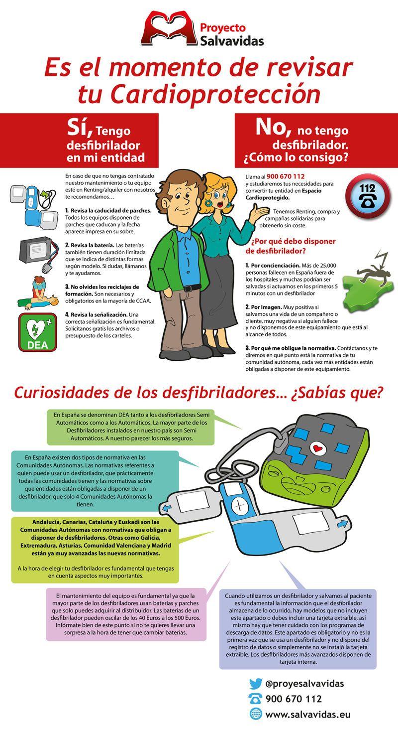 proyecto_salvavidas