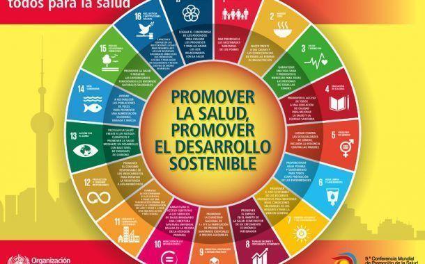 Promover la salud, promover el desarrollo sostenible