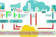 Proyecto BESOS: Hacia ciudades inteligentes y sostenibles