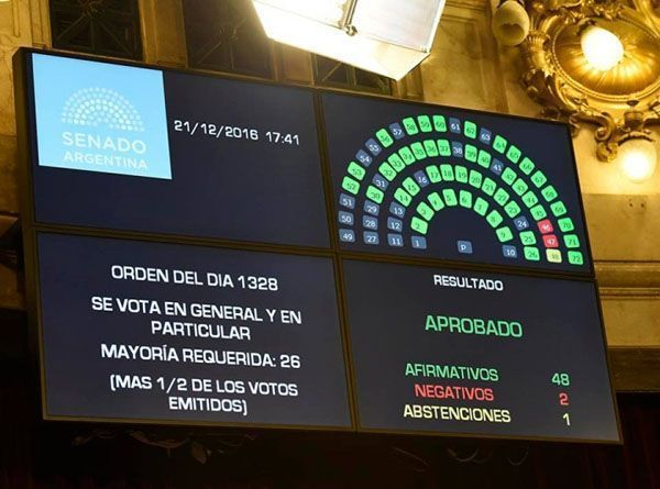 Argentina aprueba la reforma de la Ley de Riesgos del Trabajo