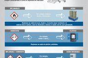 Cubetos de retención para almacenar sustancias peligrosas: Preguntas y Respuestas