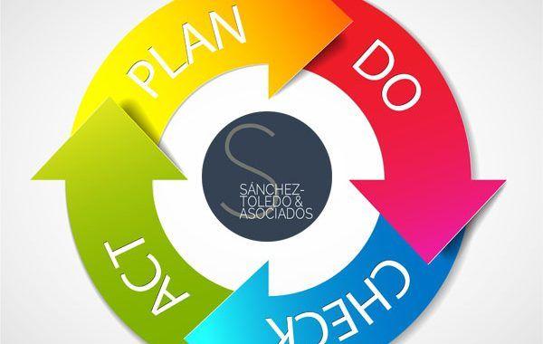 Relación ISO 9001:2015 – ISO 14001:2015 – OHSAS 18001: 2007