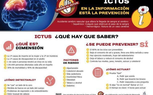 Comparte: ICTUS ¿qué hay que saber?