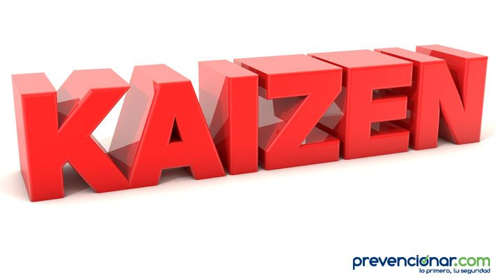 V edición de los premios Kaizen Lean