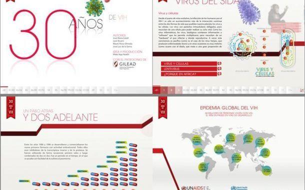 APP: 30 años de VIH