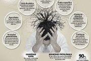 Infografia: Combate la ansiedad