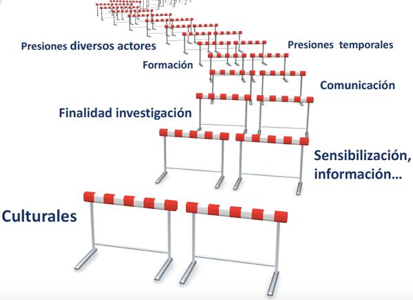 Obstaculos Investiga _AT_DoloresRico