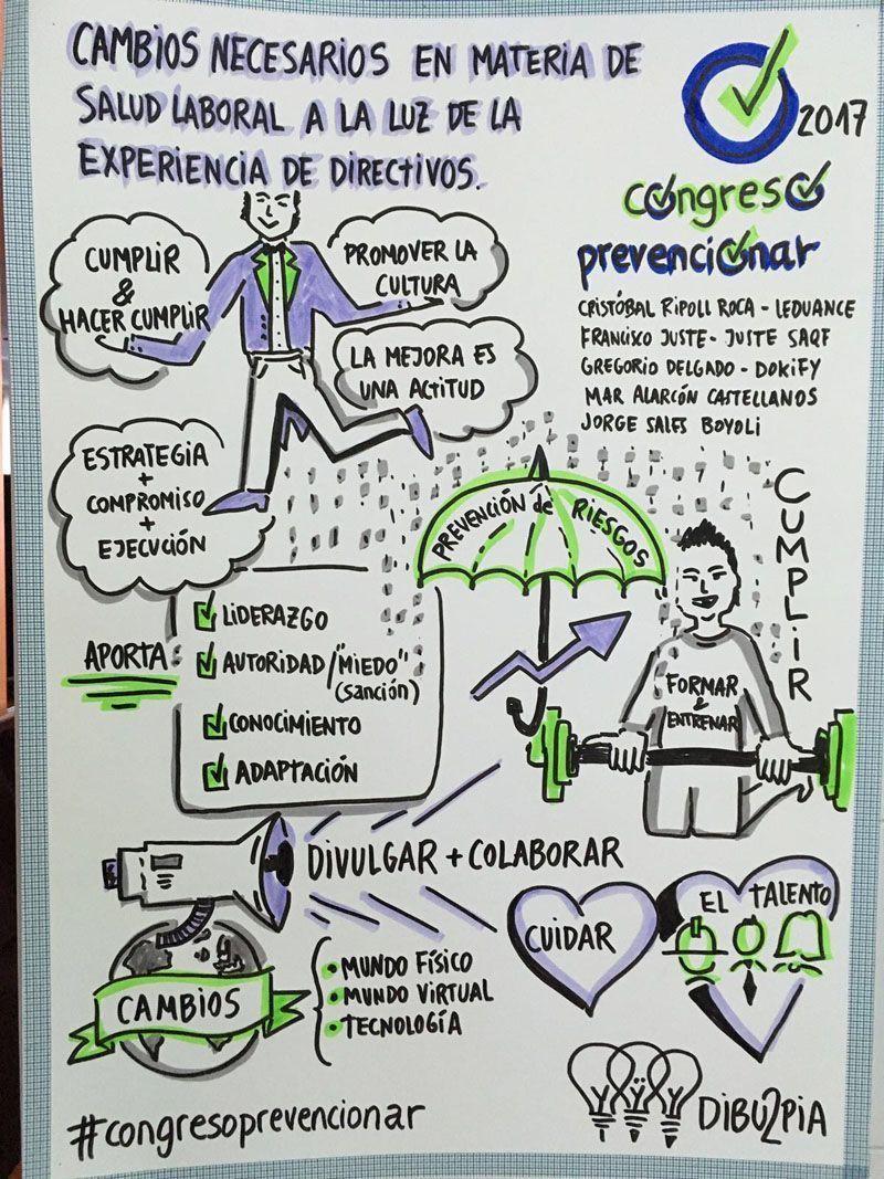 Cambios necesarios en materia de salud laboral a la luz de la experiencia de directivos