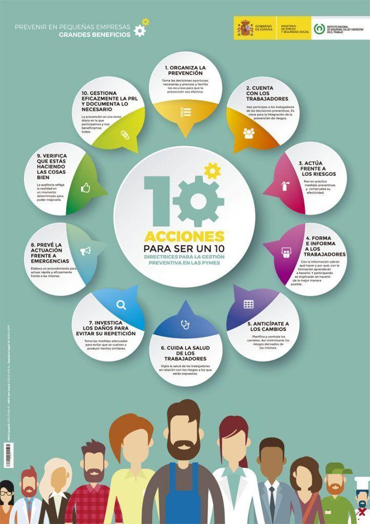 10_acciones_gestion_prl_pymes