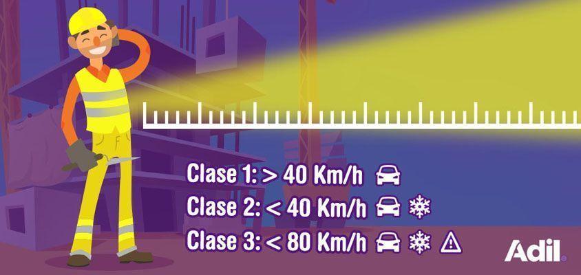 00cade09e348 Clases en ropa de alta visibilidad: qué necesita cada trabajador ...
