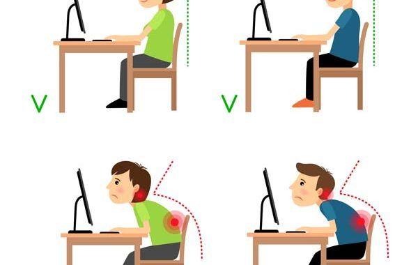 Guía del monitor en Ergonomía