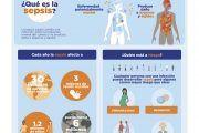 ¿Cómo se puede prevenir la sepsis?
