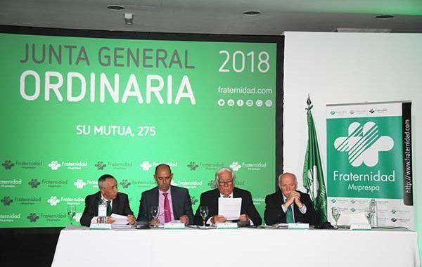 Fraternidad-Muprespa ingresa 1.068 millones en 2017 consolidando su posición