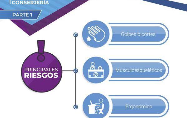 Mutua Balear incorpora las Infografías y los Podcasts como medios online para concienciar en materia de PRL