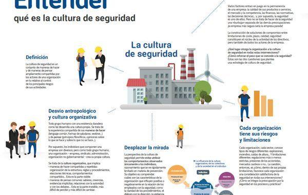 ¿Quieres conocer lo esencial de la cultura de la seguridad y salud en el trabajo?