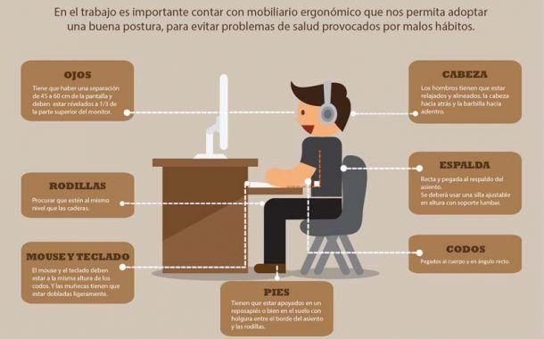 Infografía: La postura correcta en el trabajo
