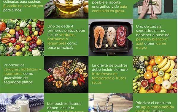 Decálogo gastronomía saludable y de ejercicio contra la obesidad