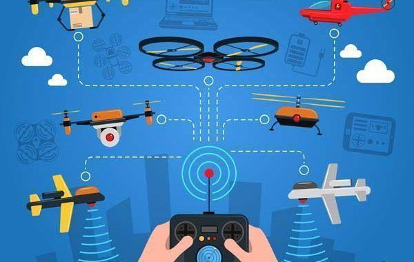 Jornada nueva tecnología aplicada a PRL: Los Drones