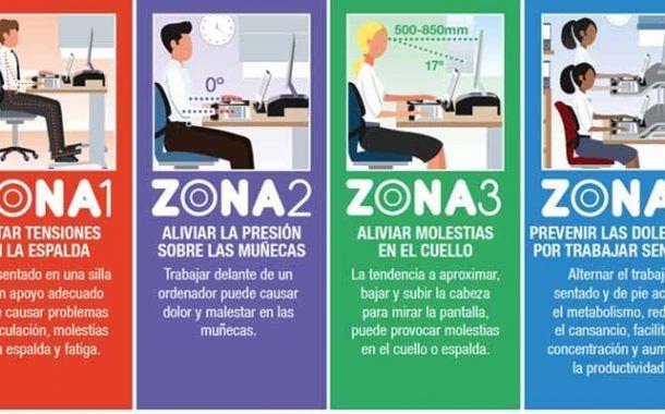 Cinco consejos para trabajar posturalmente de forma correcta en la oficina