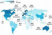 España el país más saludable del mundo