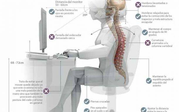 Infografía: Síndrome del túnel carpiano y dolor de espalda