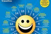 ¿Sabías que la risa es saludable? ¿Conoces sus beneficios?