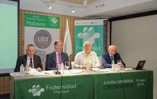 Fraternidad-Muprespa ha aumentado sus ingresos en 2018 casi un 3%, alcanzando cerca de 1.100 millones de euros