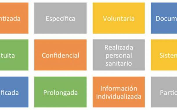 Monográfico sobre Vigilancia de la Salud