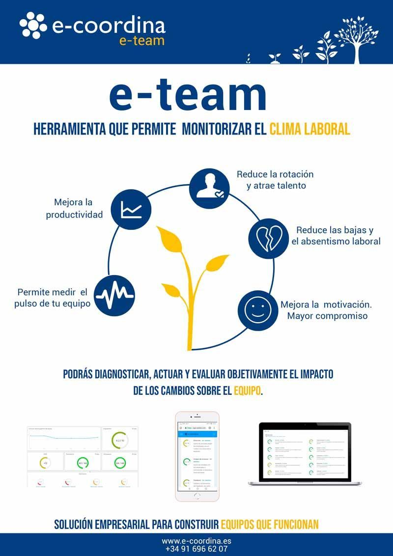 e-coordina presentará e-team en el #Congreso Prevencionar