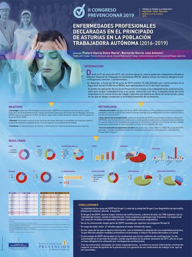 ENFERMEDADES PROFESIONALES DECLARADAS EN EL PRINCIPADO DE ASUTRIAS EN LA POBLACIÓN TRABAJADORA AUTÓNOMA (2016-2019)