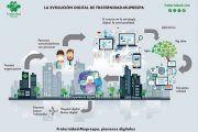 Fraternidad-Muprespa presenta su Plan de Evolución Digital