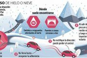 PrevenConsejos: Conducir con nieve o hielo, concentración total