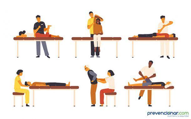 Manipulación manual de pacientes: Método MAPO