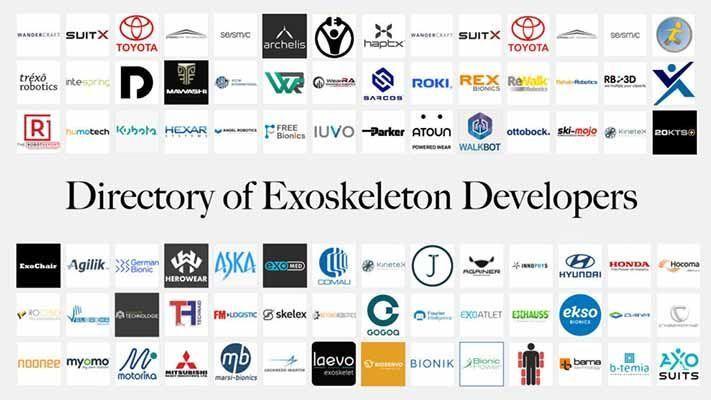 Directorio de desarrolladores de exoesqueletos: qué, quién, por qué, dónde y cuándo