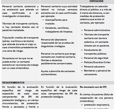 Criterio Operativo nº 102/2020 Sobre medidas y actuaciones de la Inspección de Trabajo y Seguridad Social relativas a situaciones derivadas del Coronavirus