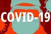 Covid-19: Protocolo en caso de empleados contagiados. Contactos estrechos y casuales
