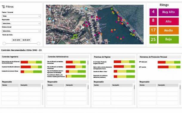 ZYGHT|COVID-19 - software para el seguimiento de las medidas preventivas